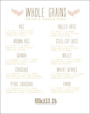 Grain Cooking Chart